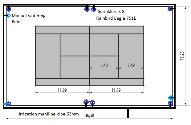 Tennis court dimensions with sprinkler placement